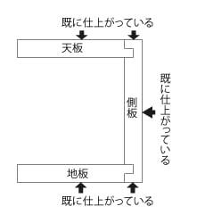片胴突き正面図